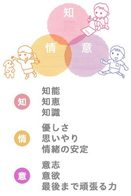 circle03